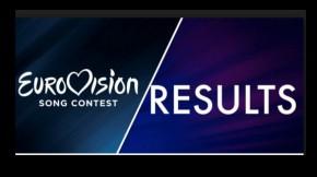 Resultados de las votaciones de Eurovision2017